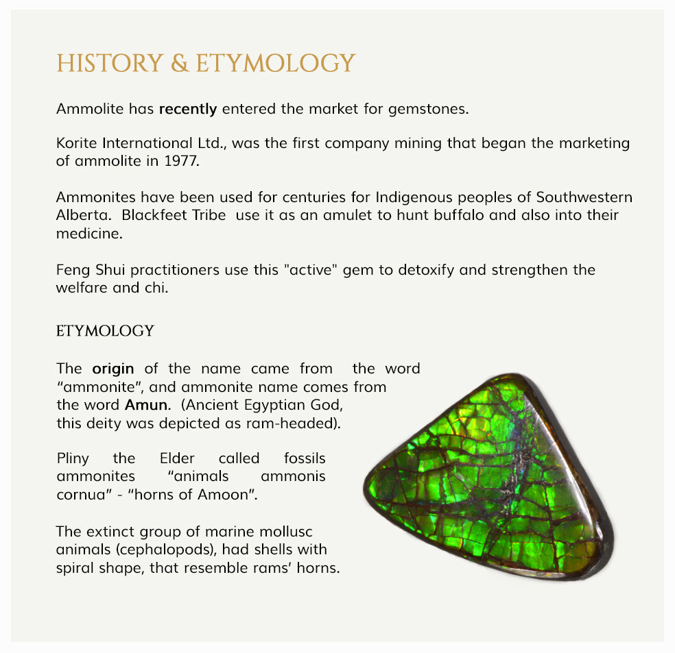 History and Etymology of Ammolite Gemstone