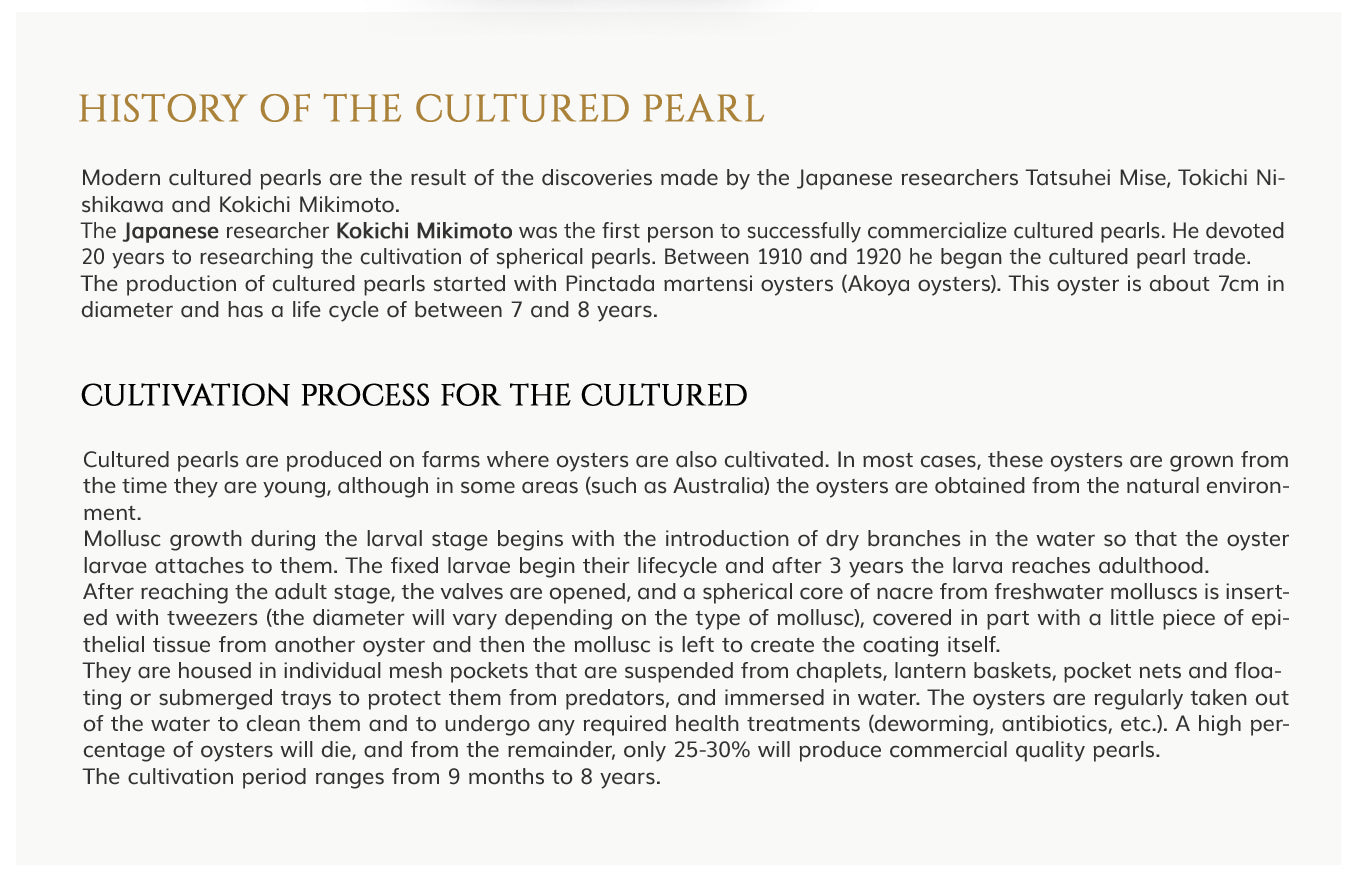 history of cultured pearl