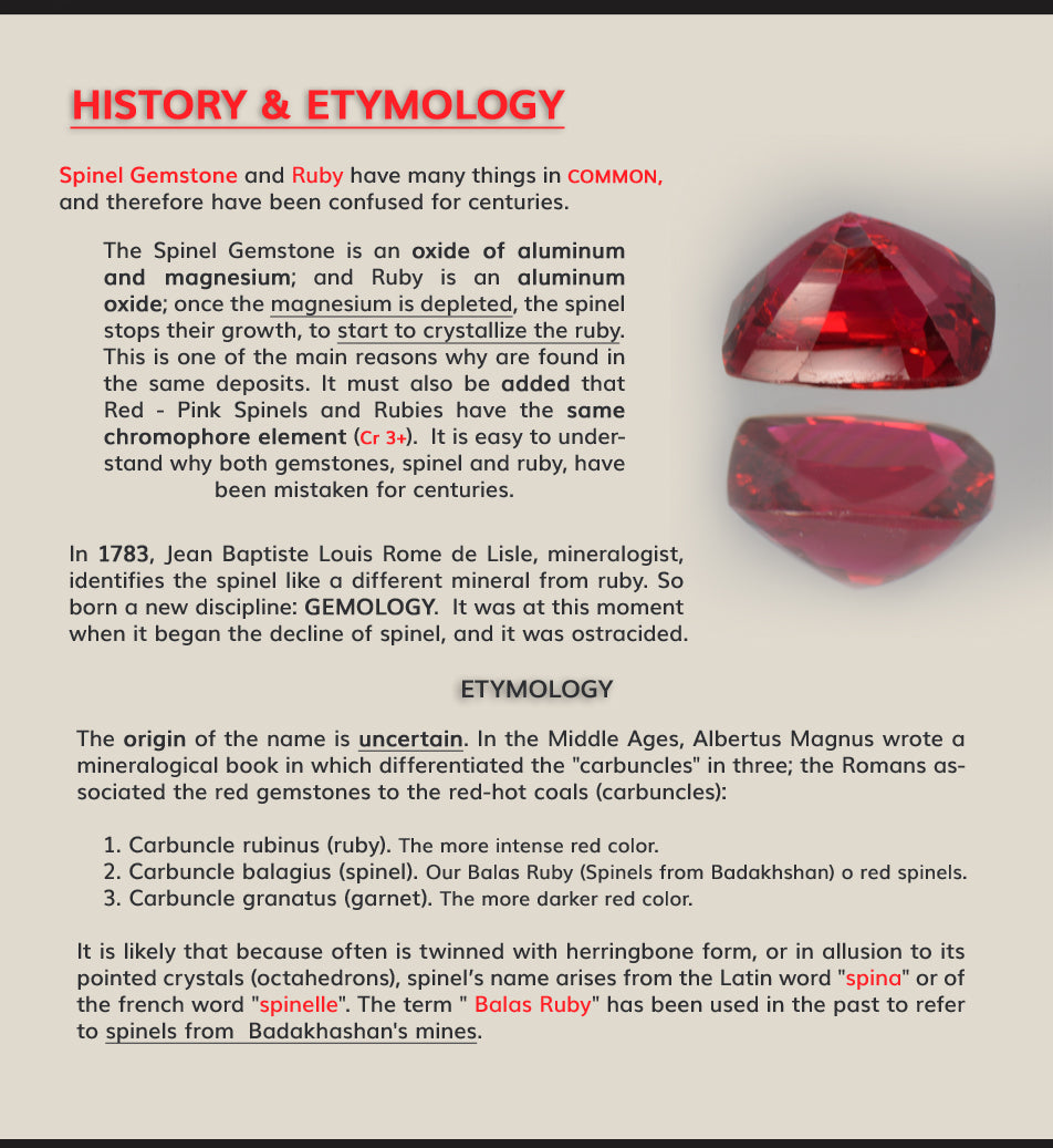 History and etymology of Spinel