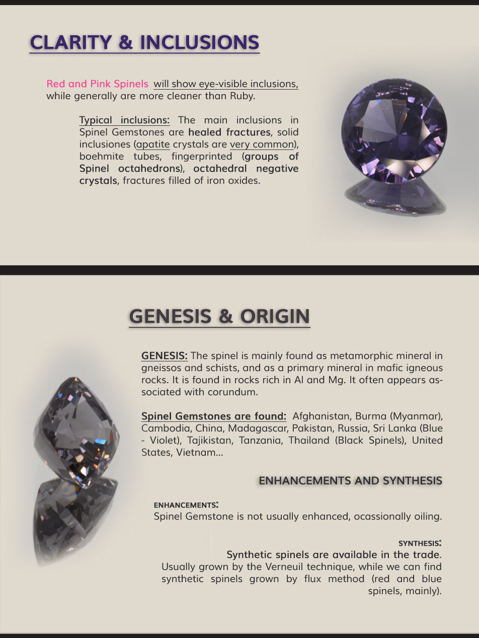 Clarity, Genesis and Origin of Spinels