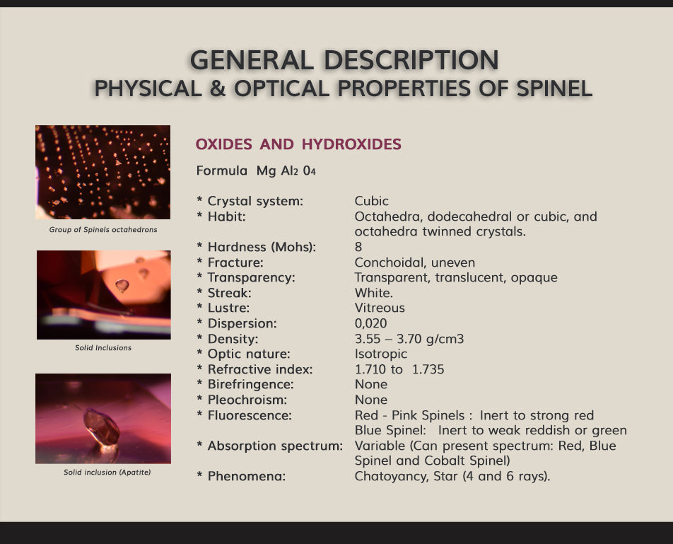 General Description of Spinels