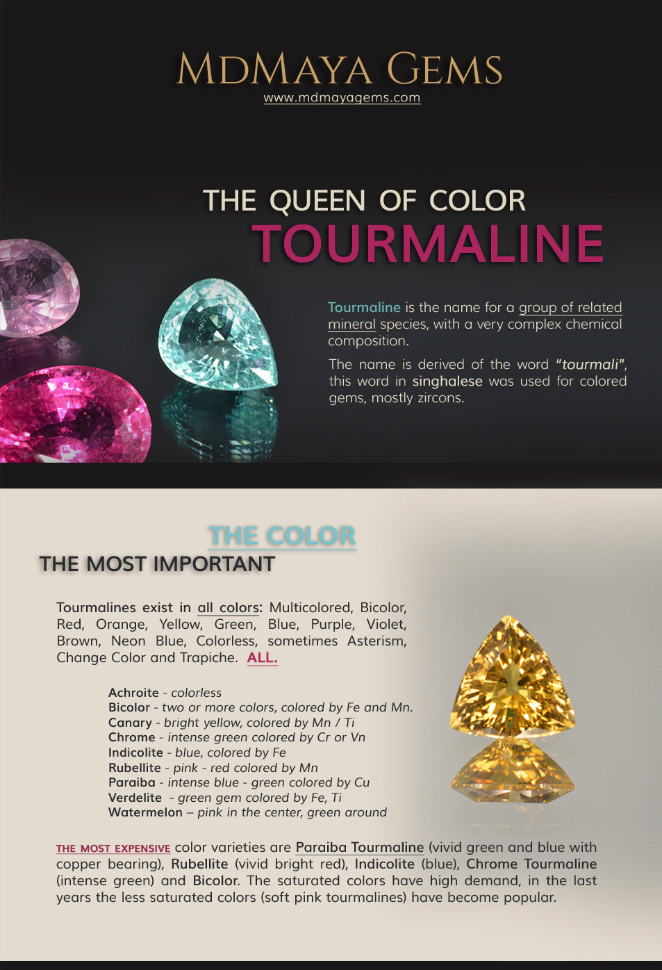 The Queen of Color, Tourmaline.