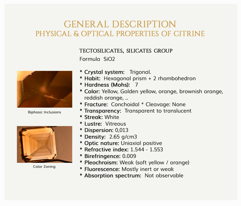 General Description of Citrine