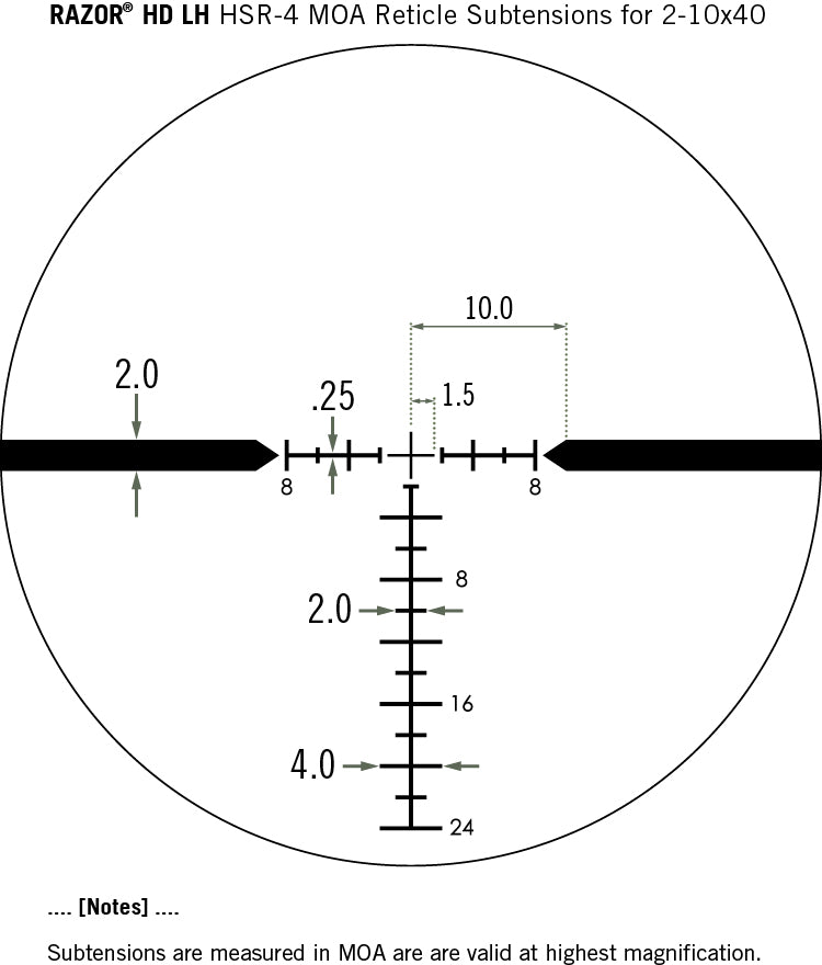 VORTEX RAZOR HD LH 2-10 x 40 HSR-4 reticle (MOA)
