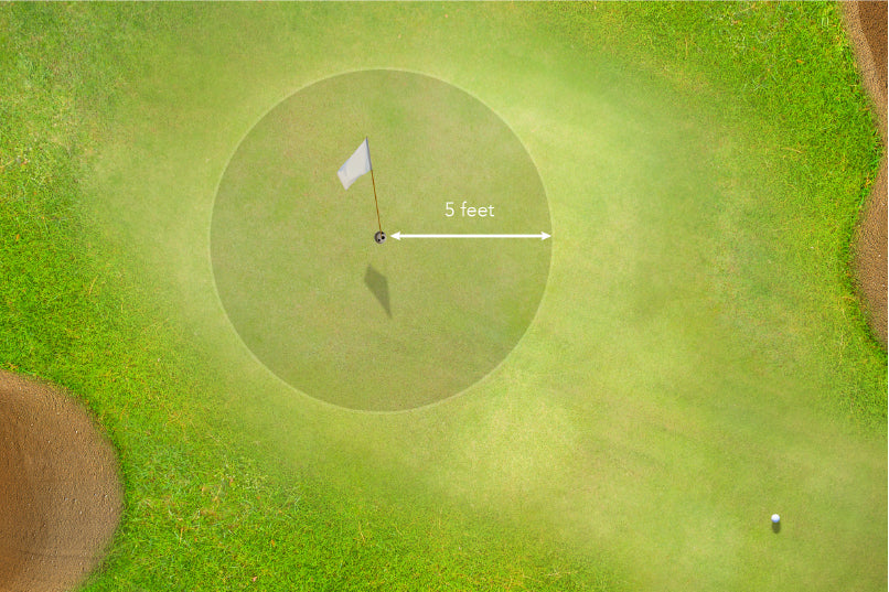 distance from hole
