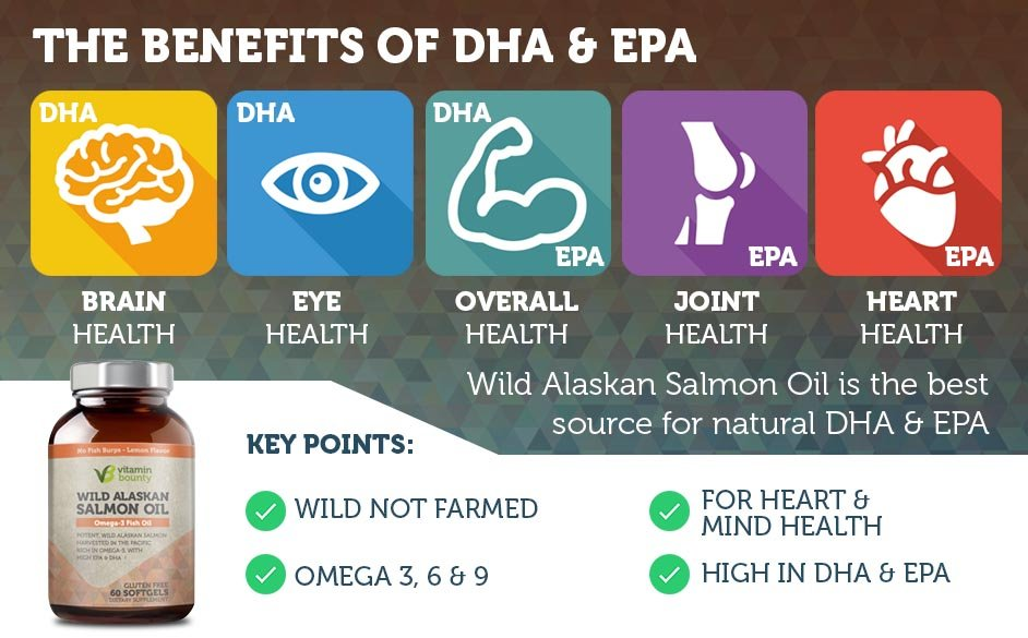 The Benefits of DHA and EPA