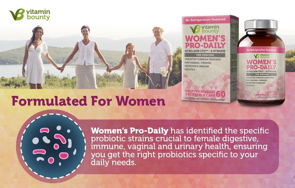 Probiotics Formulated for Women