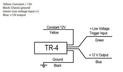 PAC TR4 Wiring Diagram
