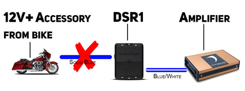 DSR1 Harley Remote Wire Connection
