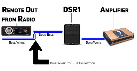 DSR1 Remote Wire Connection with Aftermarket Radio