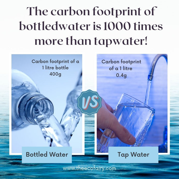 Carbon Footprint of Bottled Water vs Tap Water