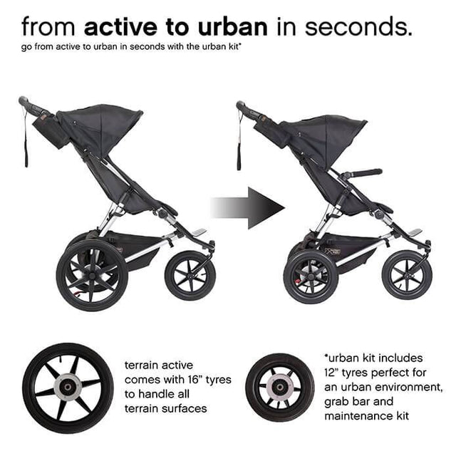 Mountain Buggy terrain stroller in black and white graphite colour comes with both 12 and 16 inch all terain tyres_graphite