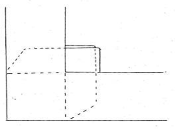 Fitted Wedges Diagram