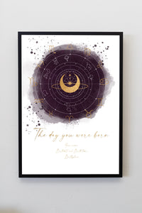 Personalized Astrological Natal birth star chart Style 2