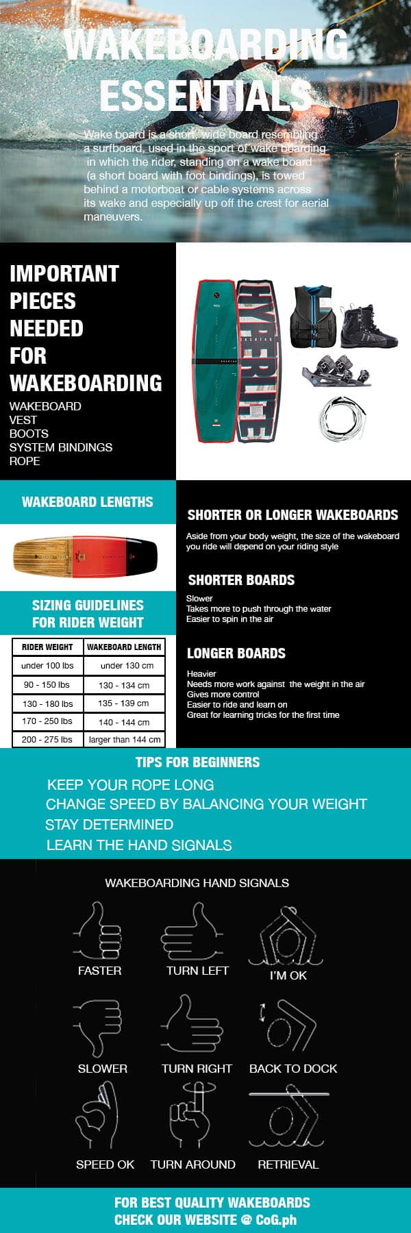 Important Pieces Needed for Wakeboarding