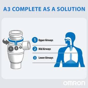 Omron A3 Complete Air Compressor