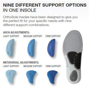 Men's Orthosole CUSTOMISABLE Insoles