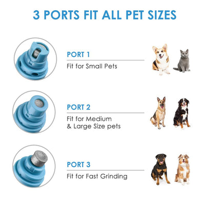 Pet Nail Grinder USB Rechargeable Painless Dog Nail Trimmer Quiet Electric Dog Cat Paws Nail Clippers Grooming Scissors File - offloaddogsboner