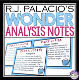 WONDER BY R.J. PALACIO ANALYSIS NOTES