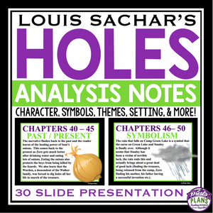 HOLES ANALYSIS PRESENTATION