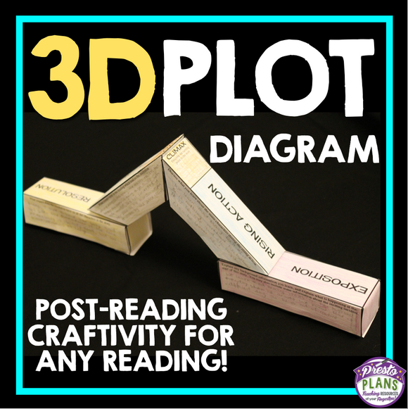 PLOT DIAGRAM CRAFT: 3D