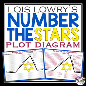 NUMBER THE STARS PLOT DIAGRAM ASSIGNMENT