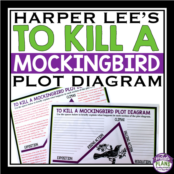 TO KILL A MOCKINGBIRD PLOT DIAGRAM
