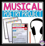 POETRY ANALYSIS MUSIC PROJECT