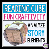 SHORT STORY NOVEL ASSIGNMENT: READING CUBE