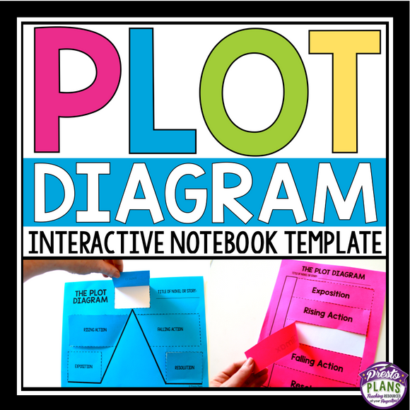 PLOT DIAGRAM INTERACTIVE NOTEBOOK TEMPLATE