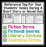 FICTION DESK TAGS: STUDENT SHORT STORY OR NOVEL REFERENCE