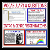 THE GIVER DIGITAL PAPERLESS UNIT PLAN (USE WITH GOOGLE DRIVE)