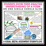 DIGITAL POETRY ONE PAGER ASSIGNMENT FOR GOOGLE DRIVE | DISTANCE LEARNING