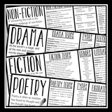 ENGLISH DESK TAGS BUNDLE: FICTION, POETRY, NON-FICTION, DRAMA