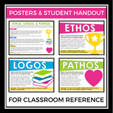 ETHOS, PATHOS, LOGOS: PRESENTATION, ACTIVITIES, HANDOUT, AND POSTERS