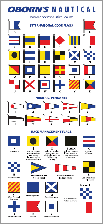International Code Flag Sticker