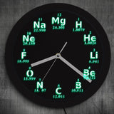 LED Wall Clock <br> Periodic Table