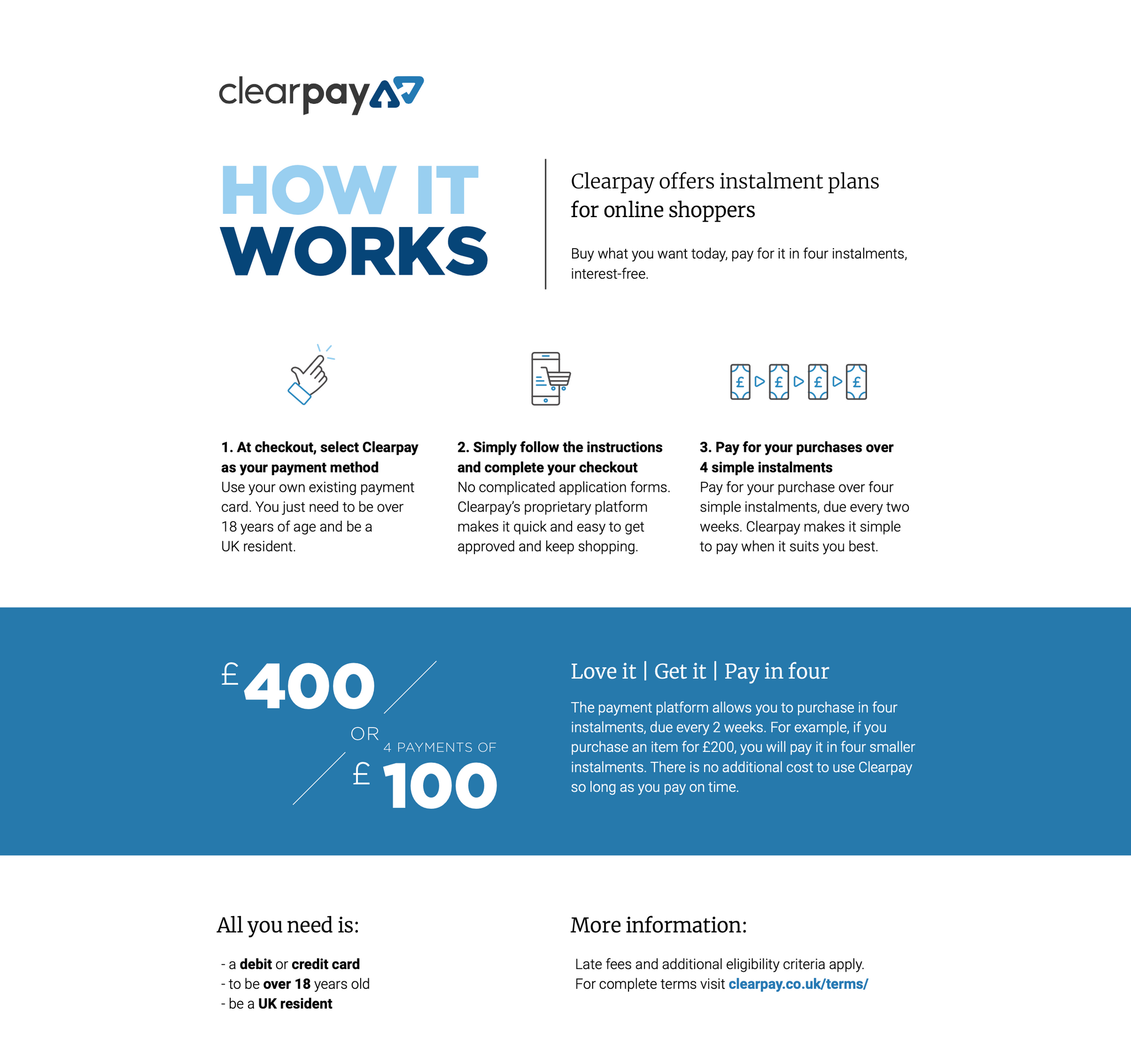 CLEARPAY - How it works