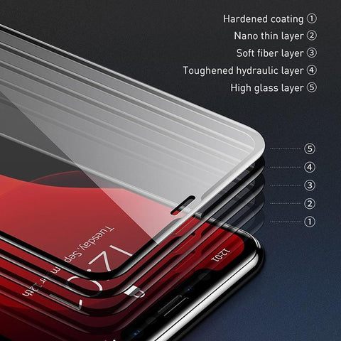 0.3mm Screen Protector For iPhone 11 Pro Max 2Pcs Full Cover Protective Tempered Glass