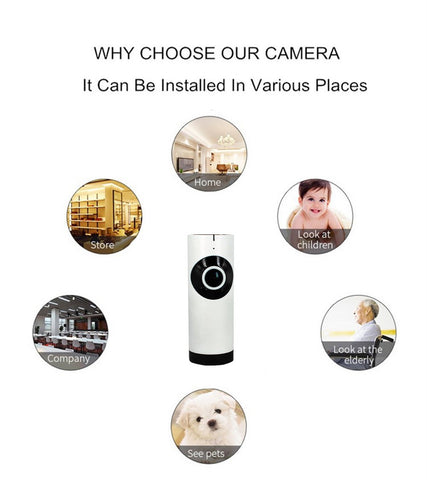 180 Degree Panoramic IP Camera