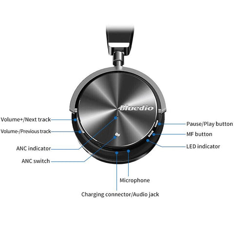 Image of Wireless Active Noise Cancelling ANC Bluetooth Headphone with Microphone