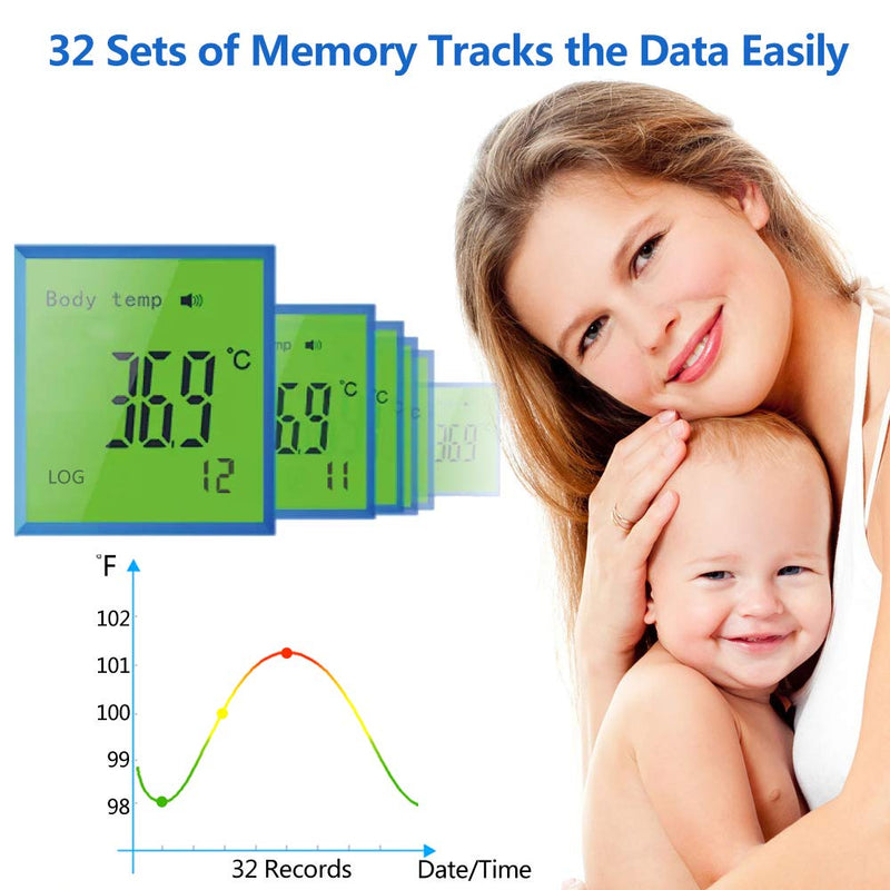 Lerkonn Digital Infrared Non Contact Thermometer - SeattlePPE