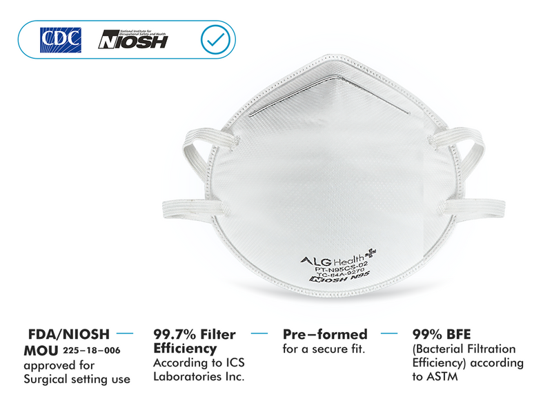 ALG Health Patriot Masks NIOSH Certified N95 Surgical Respirator (25-100 pack)