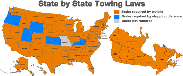 State by State Towing laws