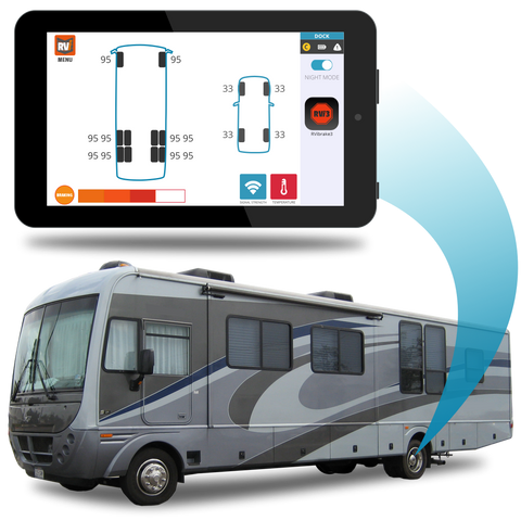 RV Tire Pressure Monitoring System - Tire Patrol