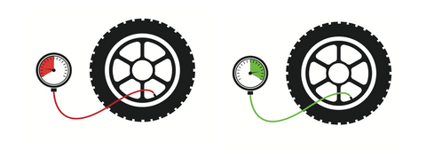 How to set RV tire pressures