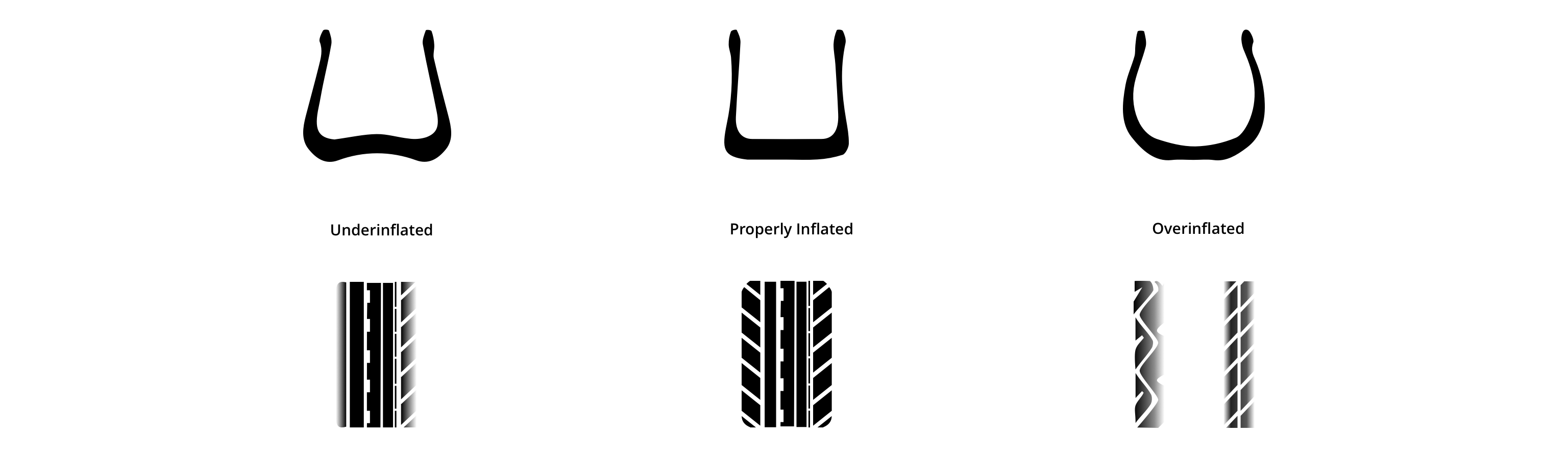 RV Tire Inflation and Tire Wear