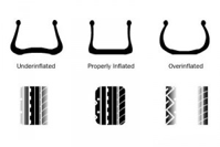 tire-problems image