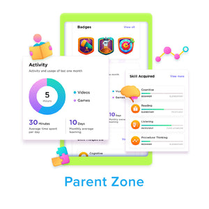 Class 3 Disney BYJU'S Early Learn