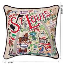 Load image into Gallery viewer, St. Louis Landmark Pillow